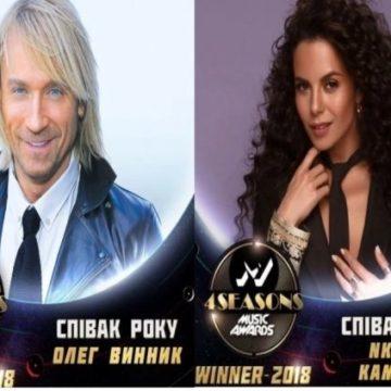 Прорыв KAZKA, артисты года — Винник и NK: все события M1 Music Awards 2018